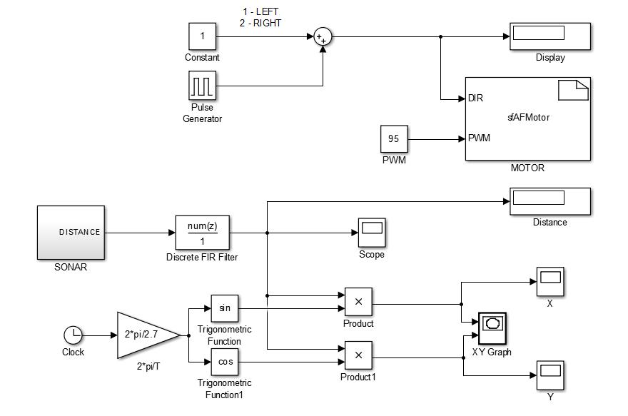 Figura 1.5.2: Software del rivelatore sonar realizzato in Matlab.