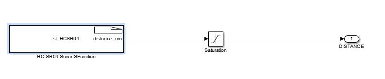 Figura 1.5.3: Blocchetto SONAR in Matlab.