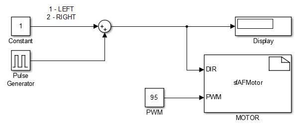 Figura 1.5.4: Blocchetto MOTOR in Matlab.