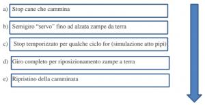 cane7
