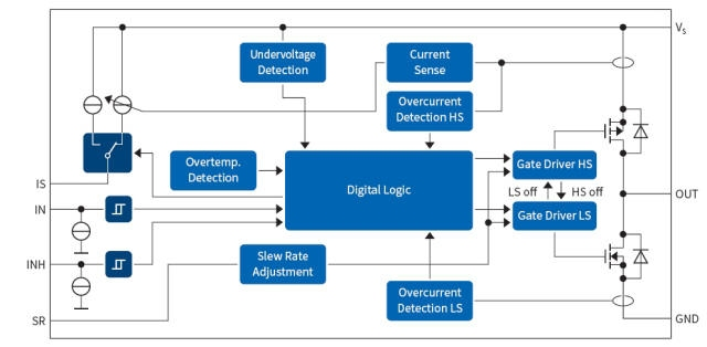 infineon_motor_BTN8982TA_diagram