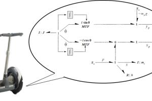 Immagine in evidenza - Pendolo Inverso