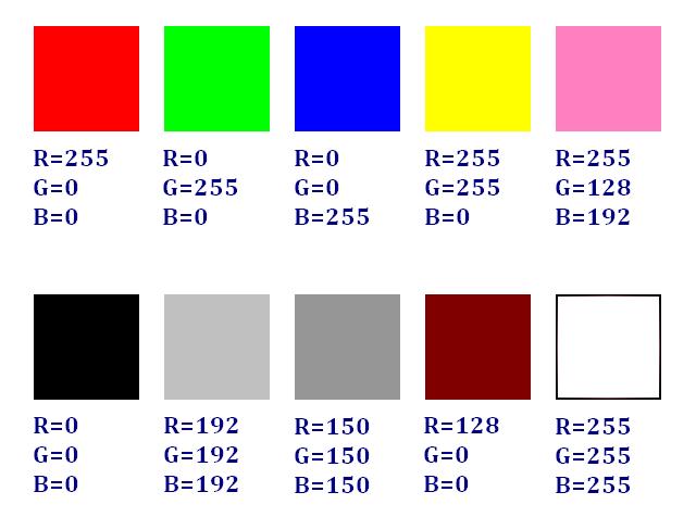 Figura 2: Codici RGB di alcuni colori