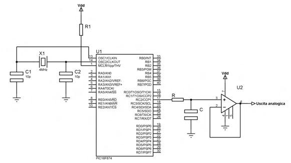 Generazione di un segnale analogico da un segnale in PWM
