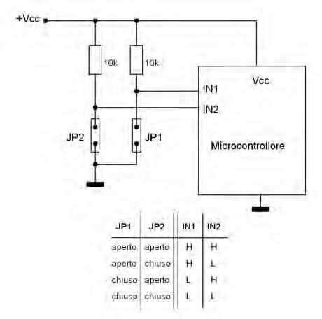 Figura 2. Selezione del firmware mediante jumper