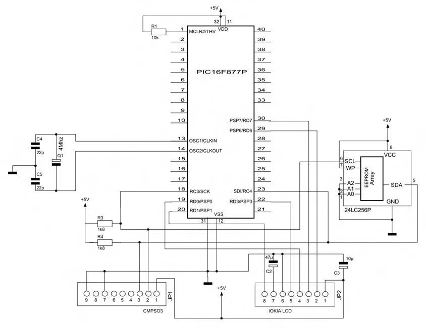 Figura 4. Connessione del display al PIC