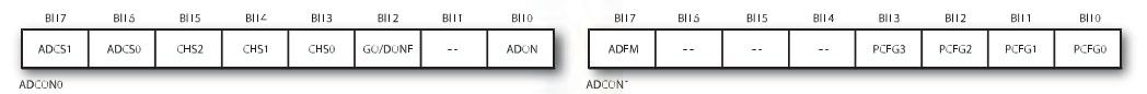 Figura 4. I registri ADCON0 e ADCON1