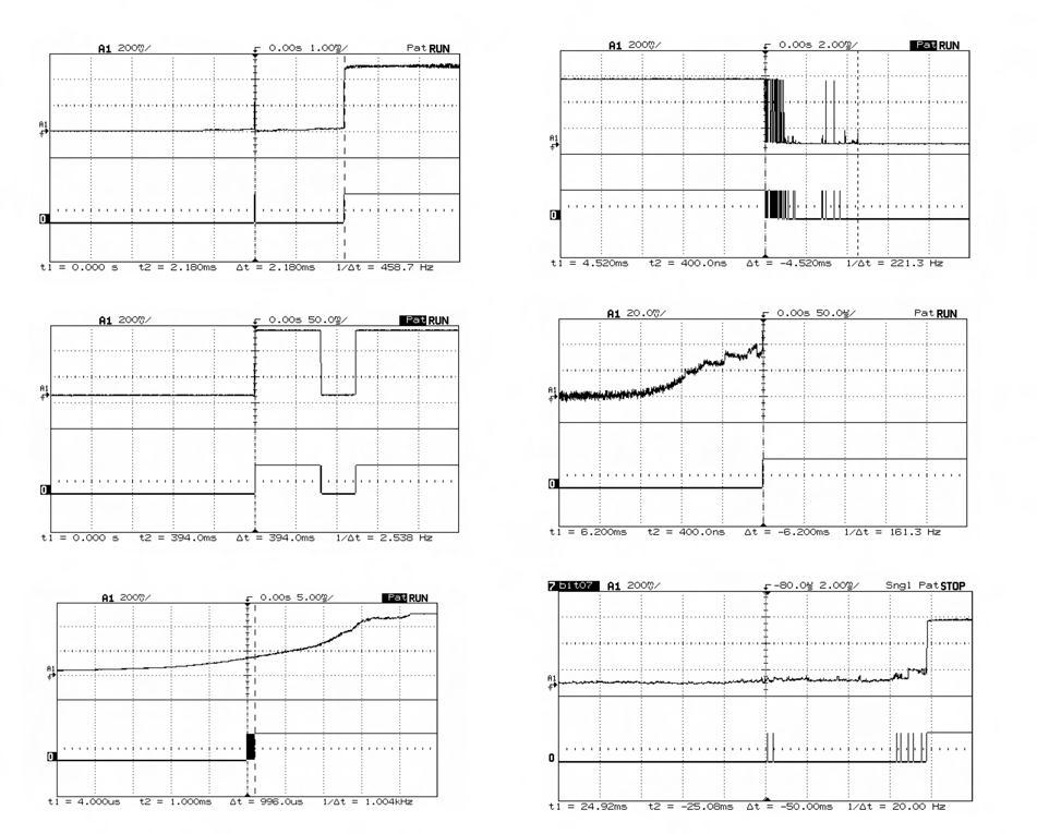 Figura 2. Tipiche forme d'onda durante il bouncing