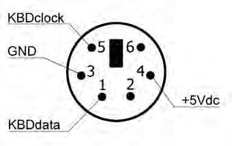 Figura 2. Il connettore PS/2 lato tastiera con i relativi segnali