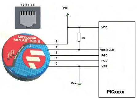 Figura 2. Connessione corretta tra ICD2 e scheda target