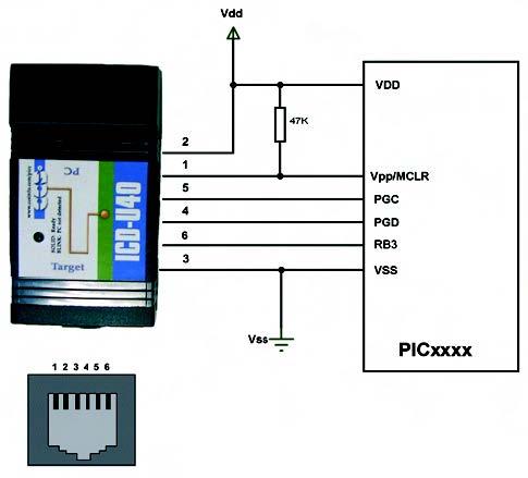 Figura 5. I collegamenti tra ICD-U40 e la target board