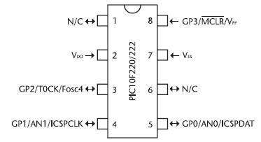 Figura 3. Lo stesso componente in case DIP