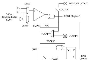 Figura 7. schema a blocchi del comparatore
