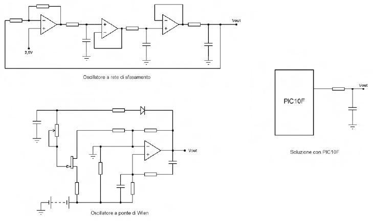Figura 10. Generazione di forme d'onda sinusoidali: soluzioni classiche e soluzione con PIC10