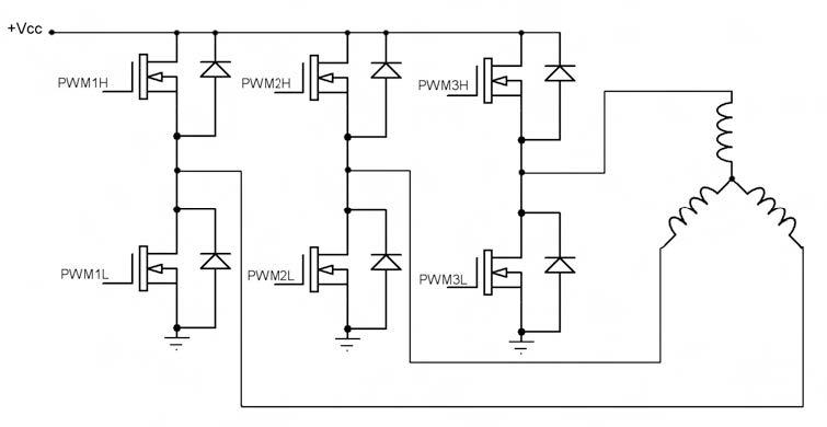 Figura 6. Pilotaggio di un carico trifase con uscite complementari