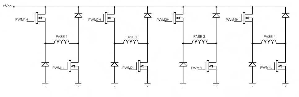Figura 7. Un esempio di pilotaggio di motore a riluttanza variabile a 4 fasi