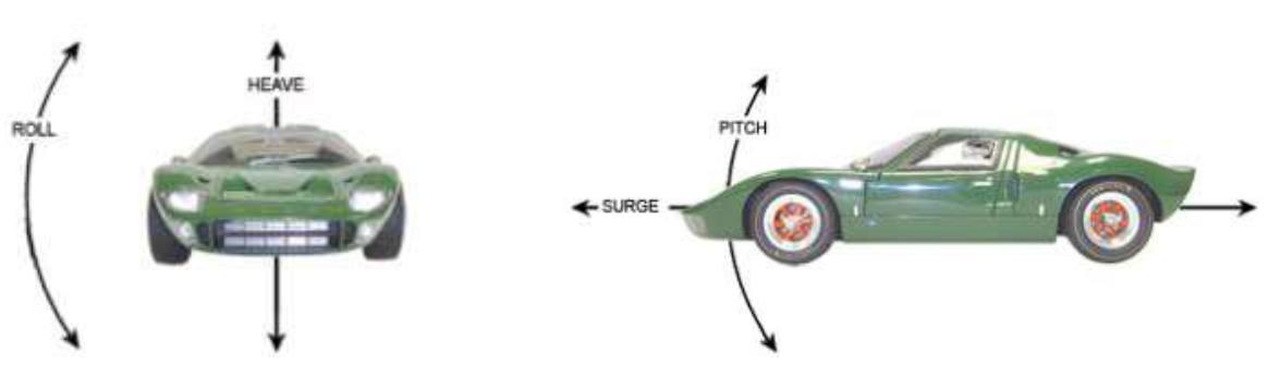 Notazione movimento veicolo