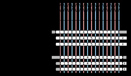 Figura 3: Modalità di Comunicazione SPI