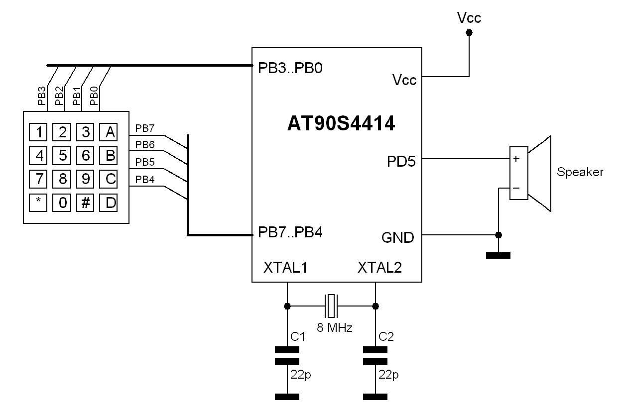 Figura 4. Connessione del keypad all'AVR