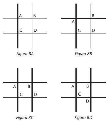 Figura 8. Tasto fantasma in una tastiera a matrice