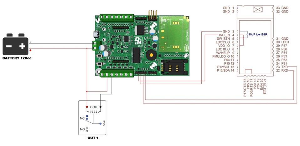 Connessiono Bluetooth