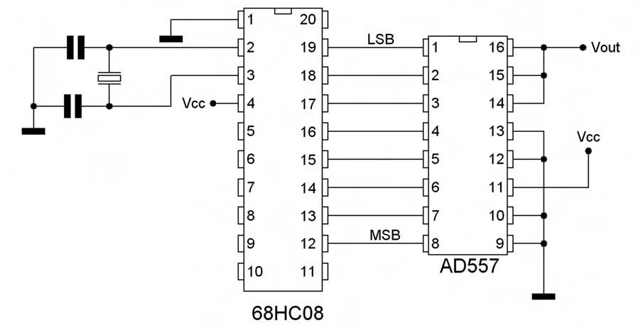Figura 1. Schema elettrico per la generazione di una sinusoide mediante sintesi aritmetica