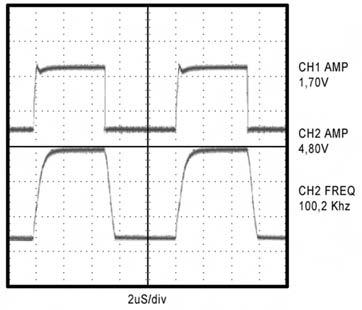 Figura 8. Limiti di velocità utilizzando un sistema a doppio transistor a 100 Khz