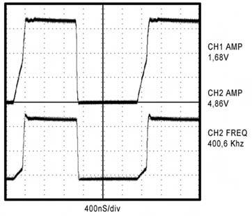 Figura 9. Traslazione da 1,8V a 5 V a 400 Khz con il MAX3370 con effetto capacitivo ridotto
