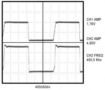 Figura 10. Il resistore di pull-up da 4,7K sul MAX3370 riduce ulteriormente l'effetto capacitivo