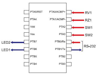 Figura 2. Collegamento delle periferiche al microcontrollore