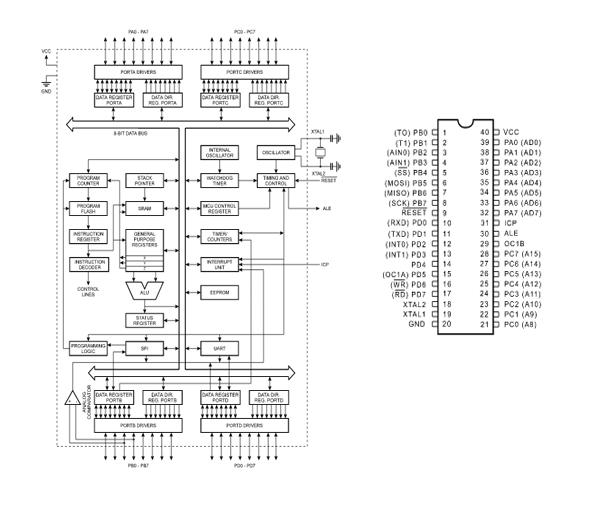 micro_diagram