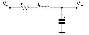 Figura 5. Filtro passivo passa basso di 2° Ordine RLC