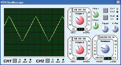Figura 11. L'onda triangolare prodotta