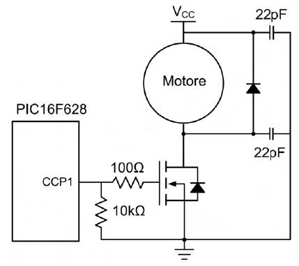 Figura 9. Schema di controllo di un motore BDC