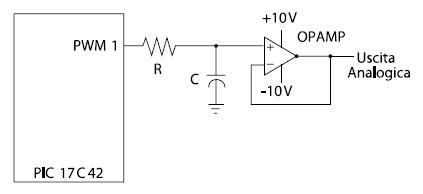 Figura 11. Filtro RC in uscita al modulo CCP