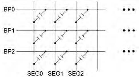 Figura 4. Circuito equivalente di un display LCD 1/3 MUX. Il valore di ogni capacità è compresa tra 1000 pF/cm2 e 1500pF/cm2