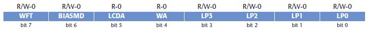 Tabella 4. Registro LCDPS. (C = bit solo azzerabile, R = lettura, W = scrittura, U = non implementato, -n = valore dopo il reset)