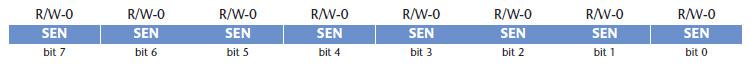 Tabella 5. Registro LCDSEn