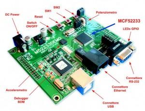 Figura 1. Immagine della scheda di sviluppo M52233EVB