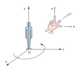 Sistema di riferimento destrorso