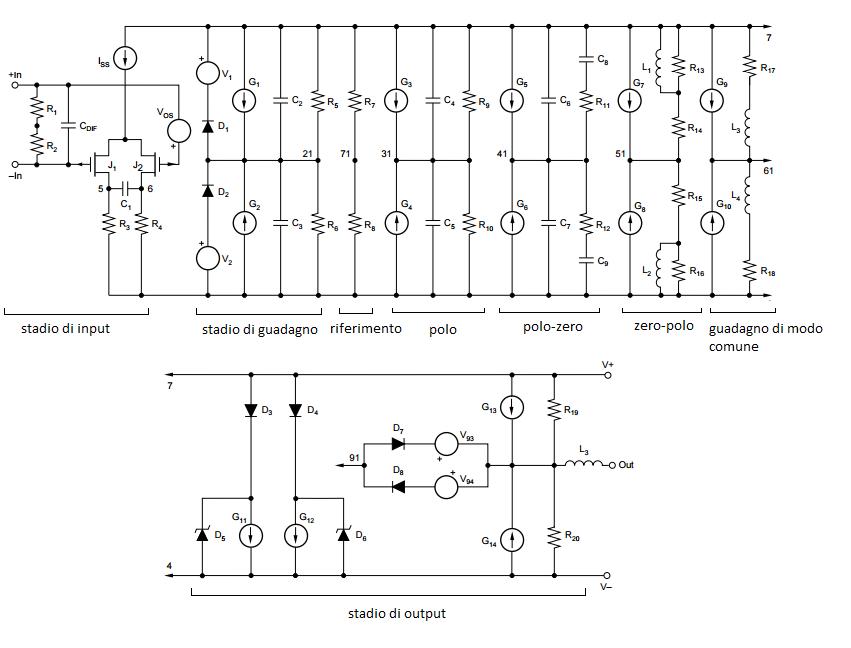 Figura 7: il modello di Bowers si basa su quello di Boyle migliorando l'analisi in frequenza