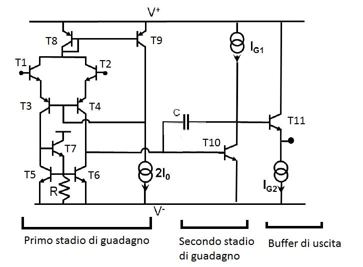 Figura 2: schema elettronico semplificativo di un u741, amplificatore a tecnologia bipolare