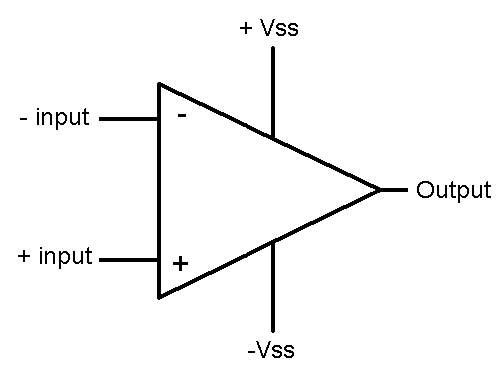 Figura 1: Simbolo circuitale di un opamp ad alimentazione duale.