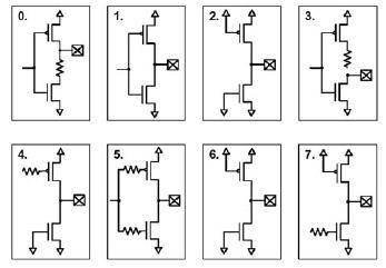 Figura 5. Possibili configurazioni dello stadio di uscita