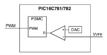 Figura 3 Loop di controllo per un regolatore boost realizzato mediante PIC16C781/782