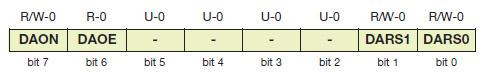Tabella 2. Struttura del registro DACON0 per la configurazione del DAC (R = lettura, W = scrittura, U = non implementato, -n = valore dopo il reset)