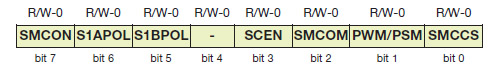 Tabella 4. Struttura del registro PSMCCON1 per la configurazione del modulo PSMC (R = lettura, W = scrittura, U = non implementato, -n = valore dopo il reset)