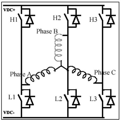 Figura 2. Schema di controllo delle correnti statoriche tramite inverter