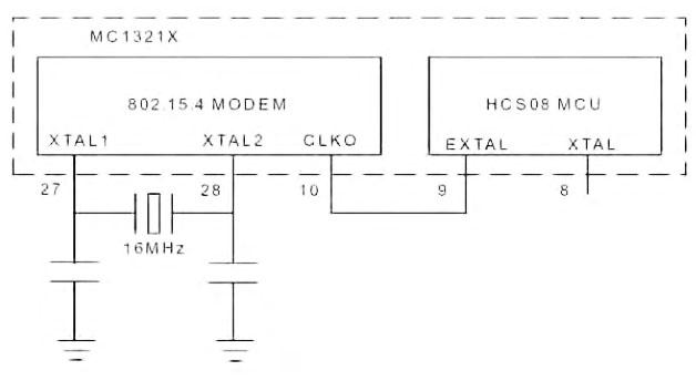 Figura 7. Configurazione per utilizzare un singolo clock per l'intero modulo MC1321X