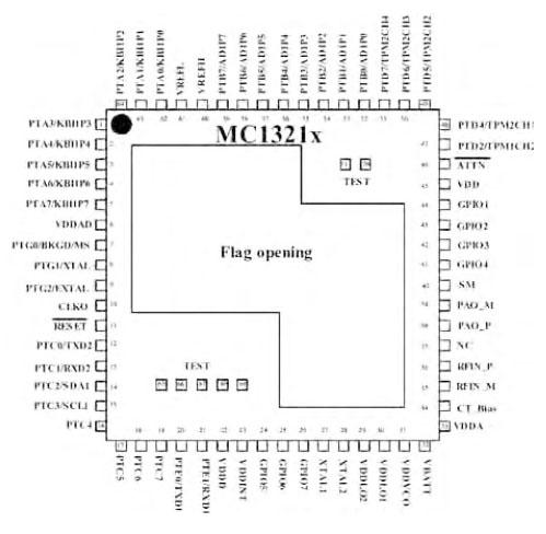 Figura 12. Pinout del modulo MC1321X